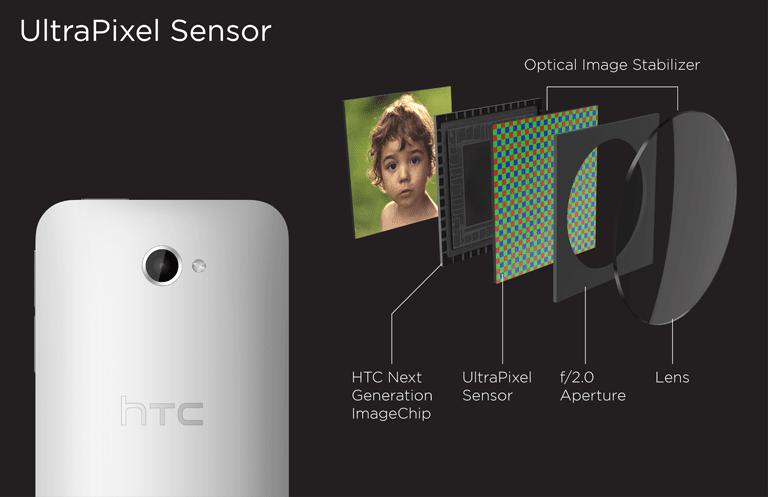 HTC Con su tecnología Ultrapixel