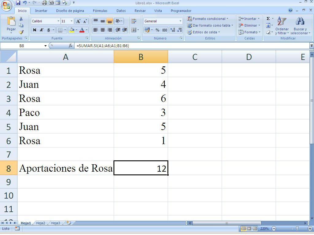 Funciones condicionales en Excel