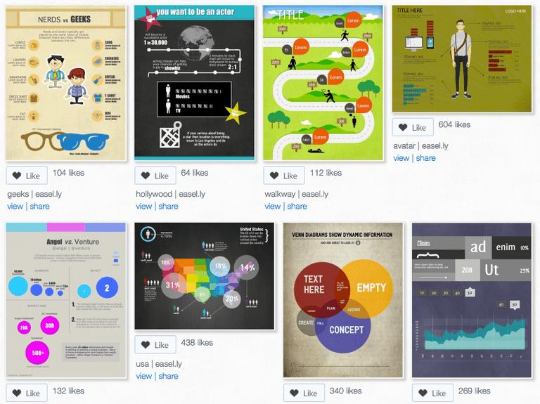Crear infografías fácilmente y descargar plantillas gratis 54f152da6020
