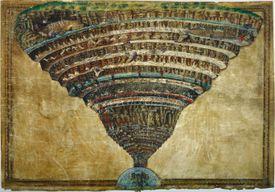 Mapa del Infierno, obra de Sandro Botticelli.