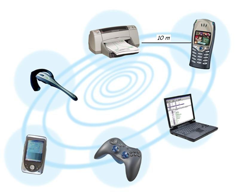 dispositivos conectados con Bluetooth
