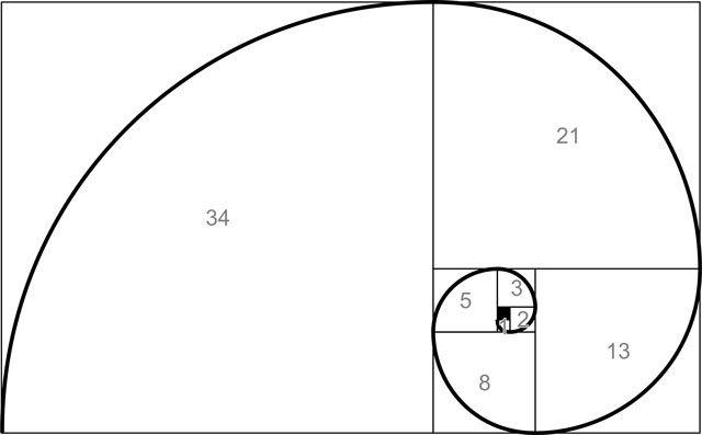 https://www.aboutespanol.com/thmb/Em5xZo3Qp7RDi-QzXy5zM1TK-NI=/640x397/filters:no_upscale()/Fibonacci-597b99153df78cbb7a255abc.jpg