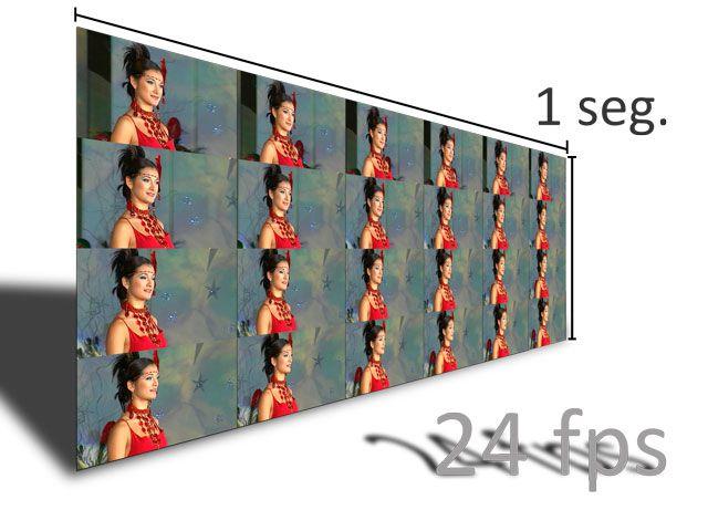 24 cuadros por segundo