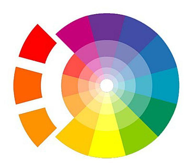 combinar colores analogos