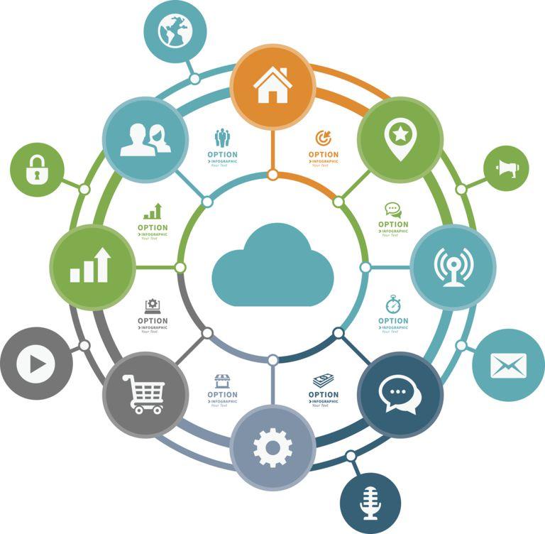 Internet de las cosas conecta todo lo que usas en tu día a día