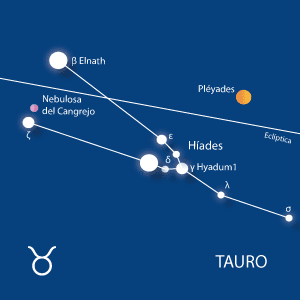 tauro, pléyades, constelaciones, telescopios