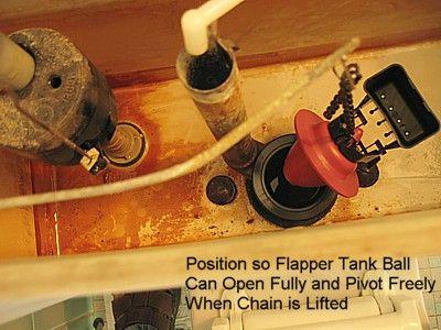 Simplemente coloque el montaje de la válvula de modo que pueda abrirse sin obstrucciones