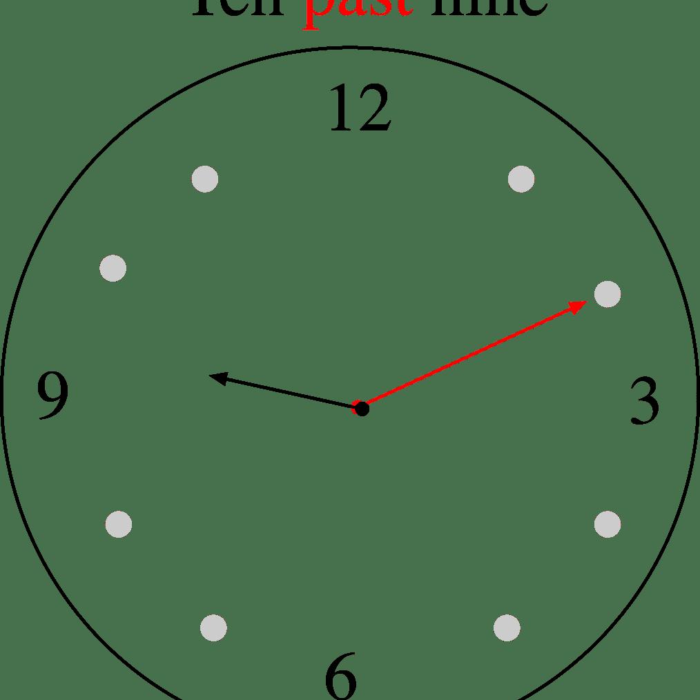 Cómo Se Dice La Hora En Inglés