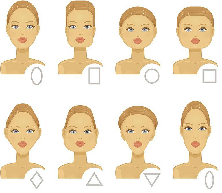 Cejas según la forma de la cara