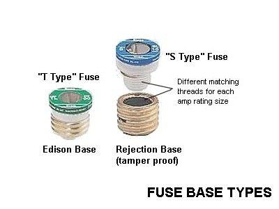 Tipos de bases para fusibles