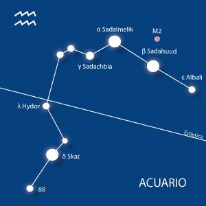acuario, ganímedes, sadalsuud, sadalmelik, constelaciones
