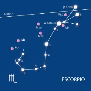 escorpio, ofiuco, antares, constelaciones