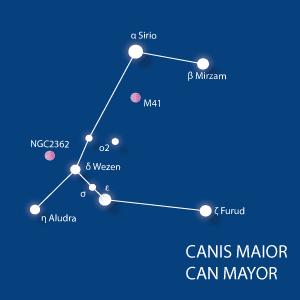 canis mayor, canis minor, sirio, constelaciones, telescopios