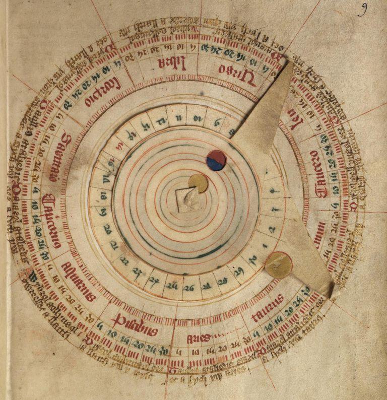 Representación de la influencia de la luna, el sol y los signos del zodiaco