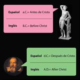antes y después de Cristo en inglés