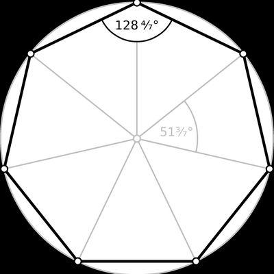 Hexágono Qué Es Fórmula Del área Y Perímetro